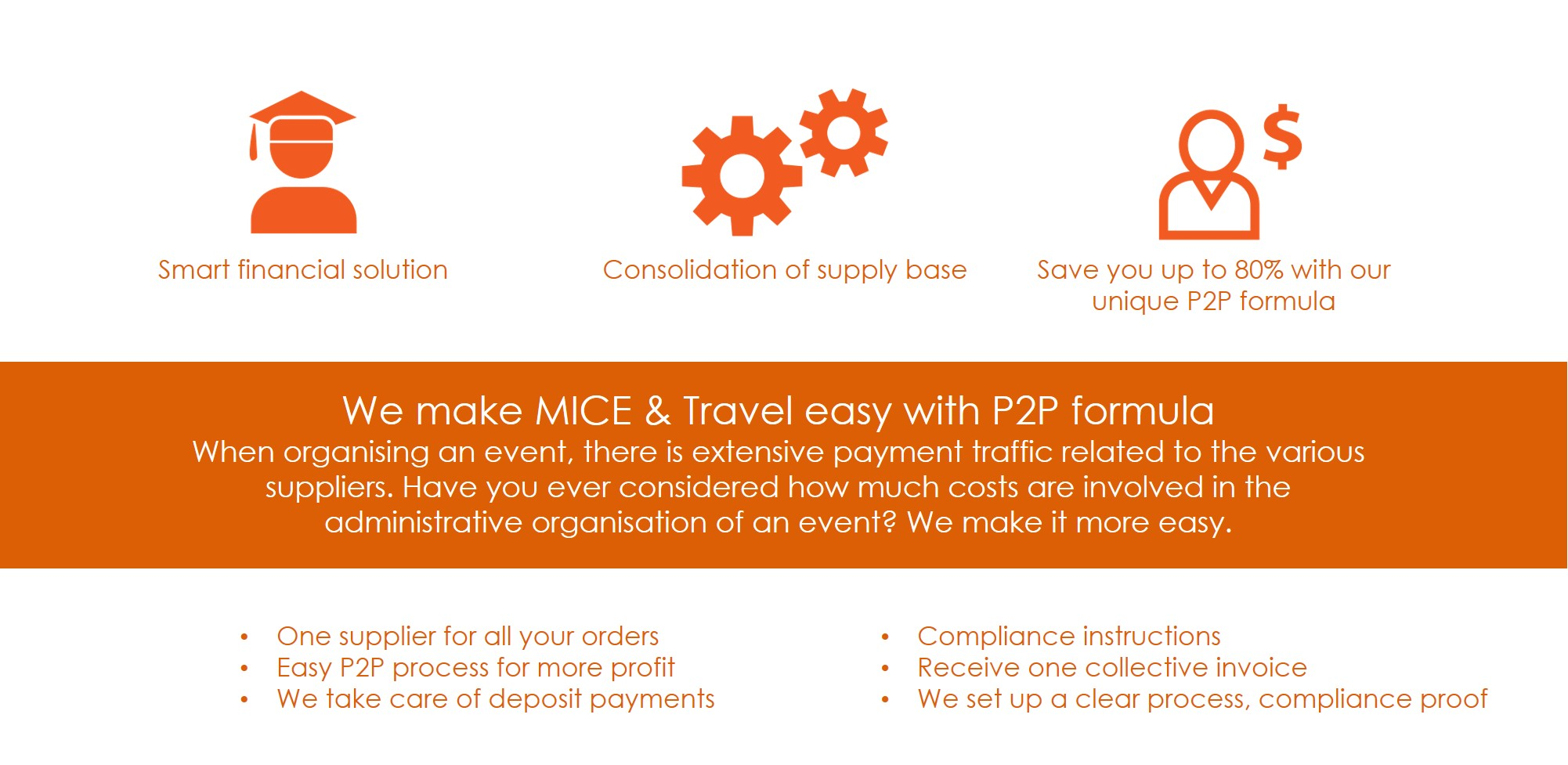 Purchase to Pay management, our unique service When organising an event, there is extensive payment traffic related to the various suppliers. Have you ever considered how much costs are involved in the administrative organisation of an event? Or how much it costs are involved with creating a new creditor in your organisation? It may be more than expected! This is one of the reasons why working with Event1001-bookings can save you up to 80%.